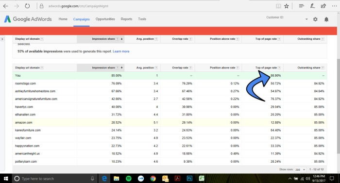 Google AdWords search ranking for furniture stores